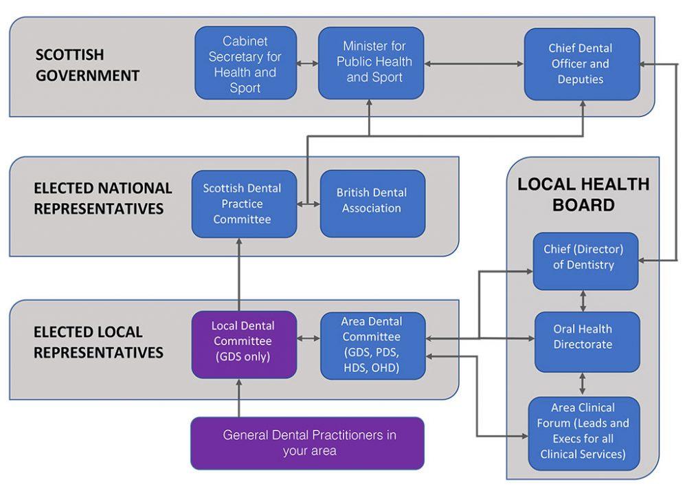 LDC political map